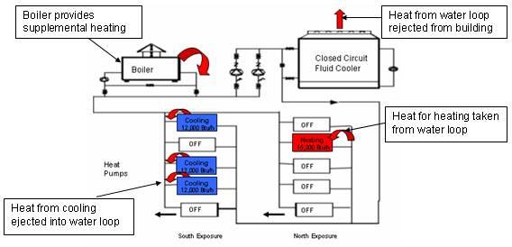 heat pump piping diagram